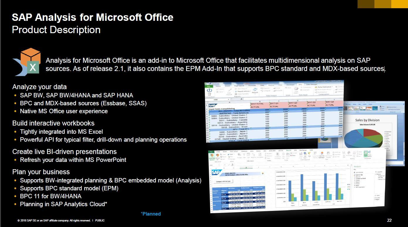 SAP Microsoft Analysis for Office