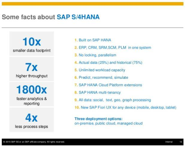 S4 HANA Facts