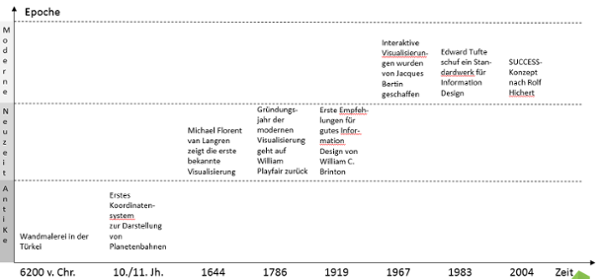 Whitepaper Bachelorthesis_Manuel Piroth Entwicklung