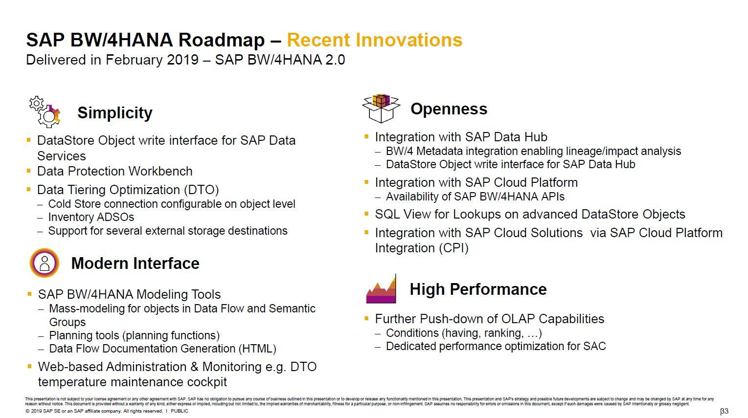 SAP BW/4HANA Roadmap