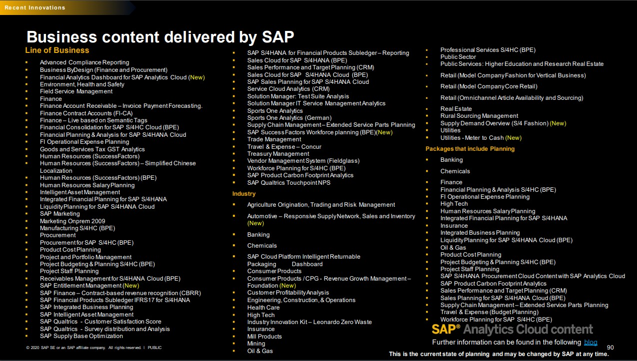 Business Content von SAP für SAP Analytics Cloud