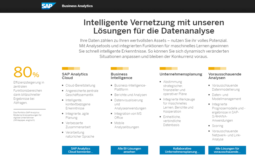 SAP Analytics Portfolio