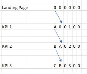 Beispiel für den Navigationspfad in Excel