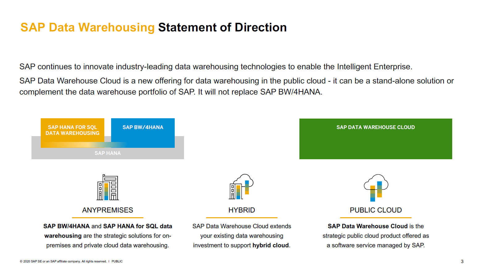 SAP Statement of Direction