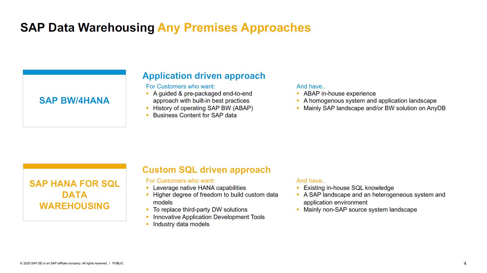 Im November 2019 wurde SAP Data Warehouse Cloud (SAP DWC) veröffentlicht. Sollte man ein Data Warehouse in der Public Cloud aufbauen, kommen sämtliche Services dafür von SAP. • Die Lösung kann als Stand-Alone Lösung in der Cloud betrieben werden. • Sie kann aber auch als Hybrid-Lösung mit SAP BW/4HANA oder • mit SAP HANA for SQL Data Warehousing eingesetzt werden. Auch ältere Versionen von BW können im Hybrid-Modell genutzt werden, diese sind allerdings nicht so eng integriert mit SAP DWC. Data Warehouse Cloud bedeutet keine Ablösung von SAP BW/4HANA oder SAP HANA for SQL. Dass die Wartung für SAP BW/4HANA bis 2040 verlängert wurde, unterstreicht diese Feststellung. Gründe für den Einsatz von: • BW/4HANA Unternehmen mit NetWeaver bzw. ABAP Kenntnissen und eventuell bereits bestehenden SAP-Landschaften im Haus, nutzen die hochintegrierte Lösung mit Tools zur Datenmodellie-rung, zum Monitoring, zum Datenmanagement und gebrauchsfähiger Business Content. • SAP HANA for SQL Data Warehouse Für Unternehmen, die mit SQL-Methoden ihr Data Warehouse auf Teradata oder Oracle auf-gebaut haben und starkes SQL Know-how im Haus haben und weiter damit arbeiten möchten, um zusätzliche Freiheitsgrade von SQL zu nutzen.