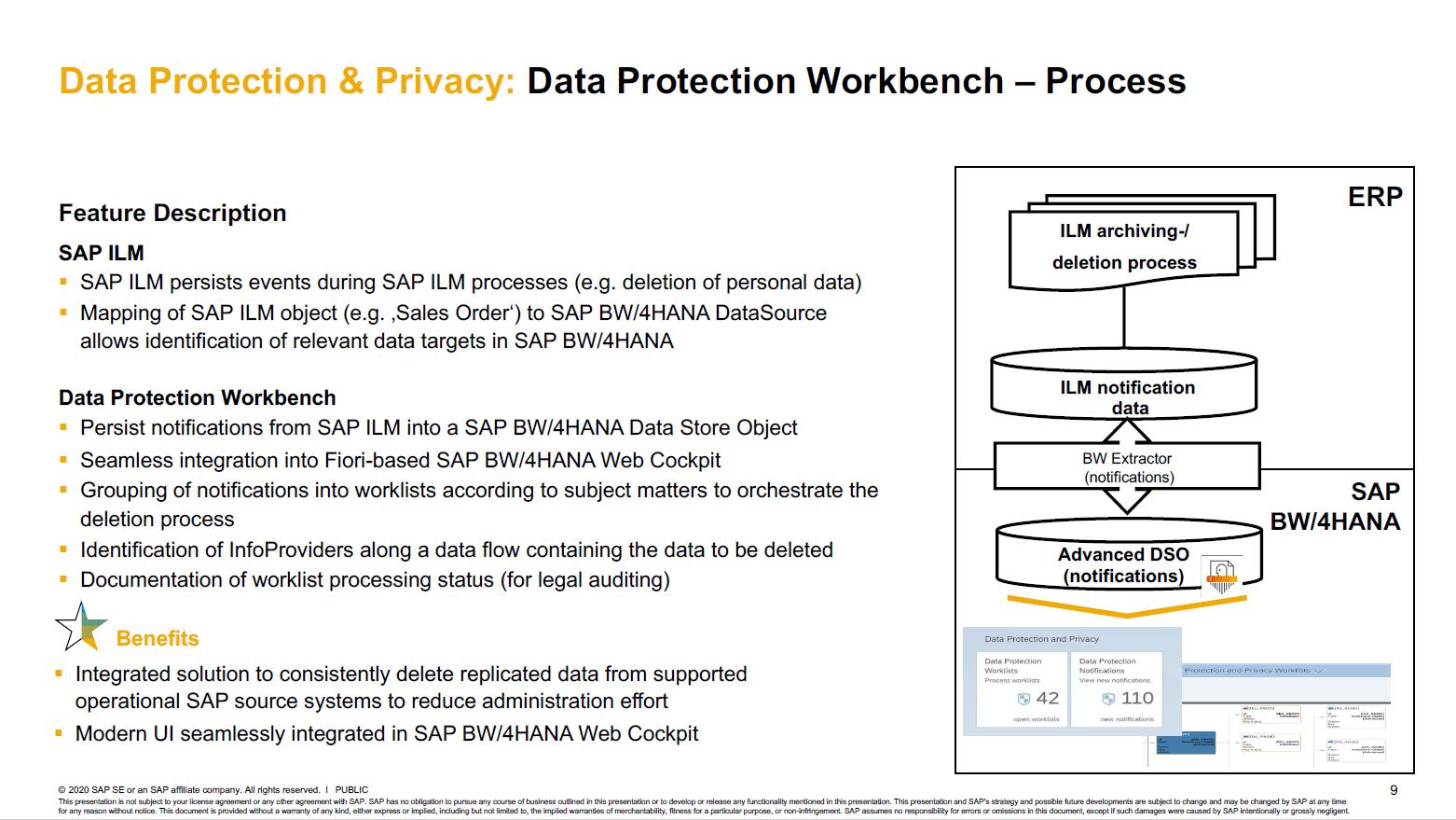 SAP Data Protection Management