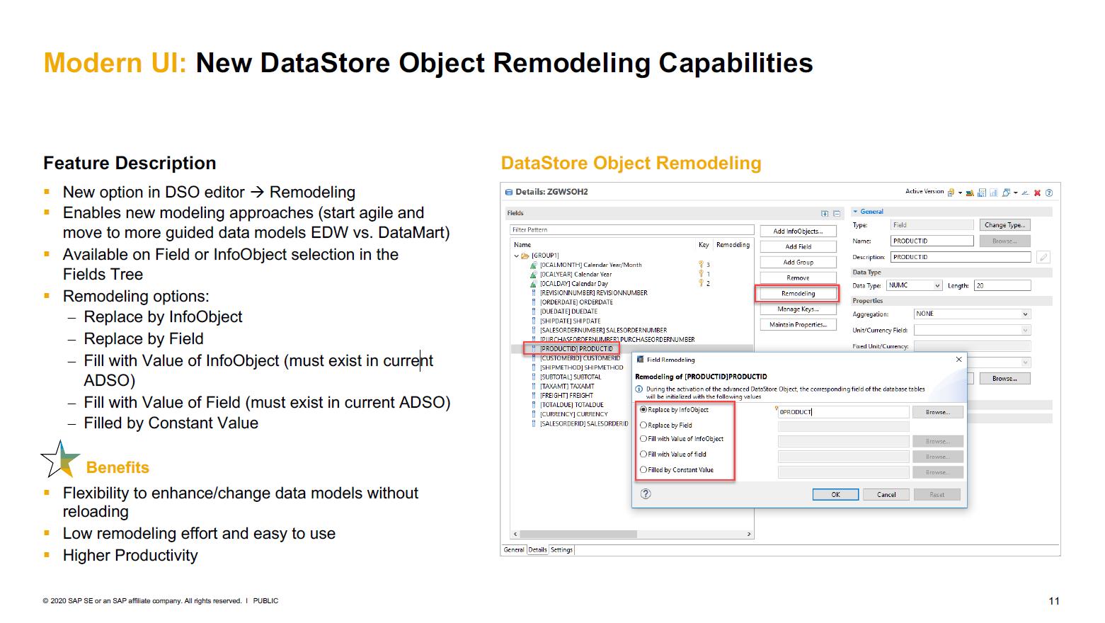 Remodellierung von einem Data Store Objekt