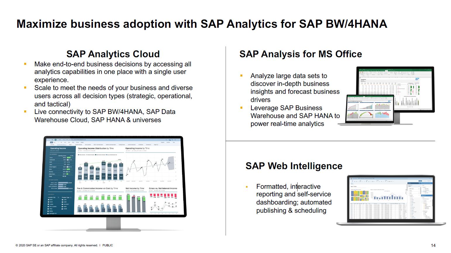 Starke Analyse-Funktionen mit SAP Analytics