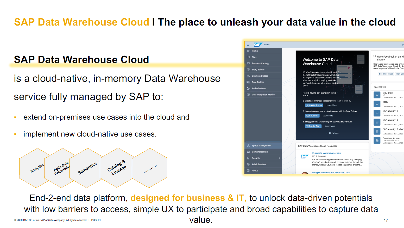 SAP Data Warehouse Cloud im Kern