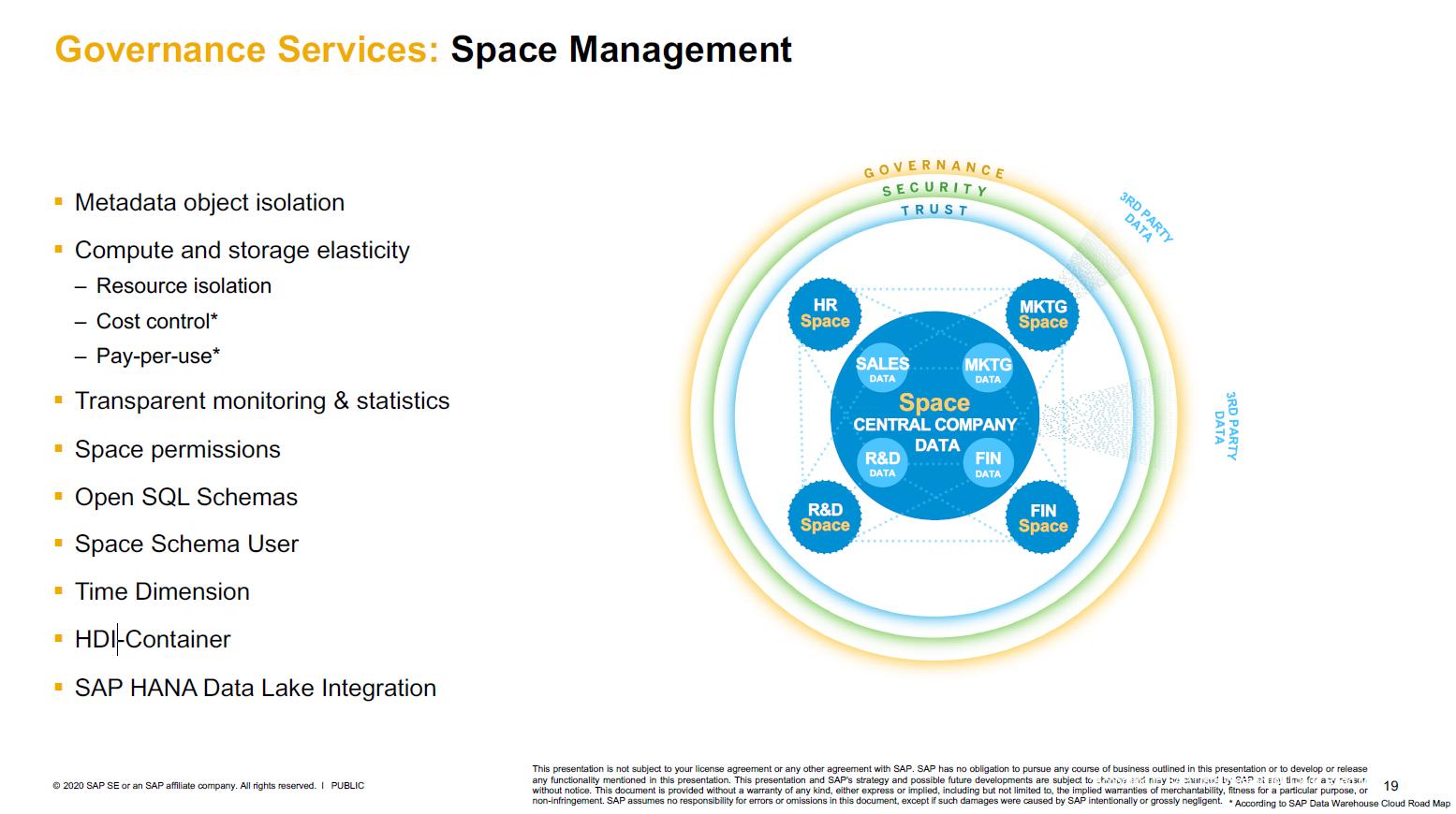 SAP Data Warehouse Cloud Governance Services