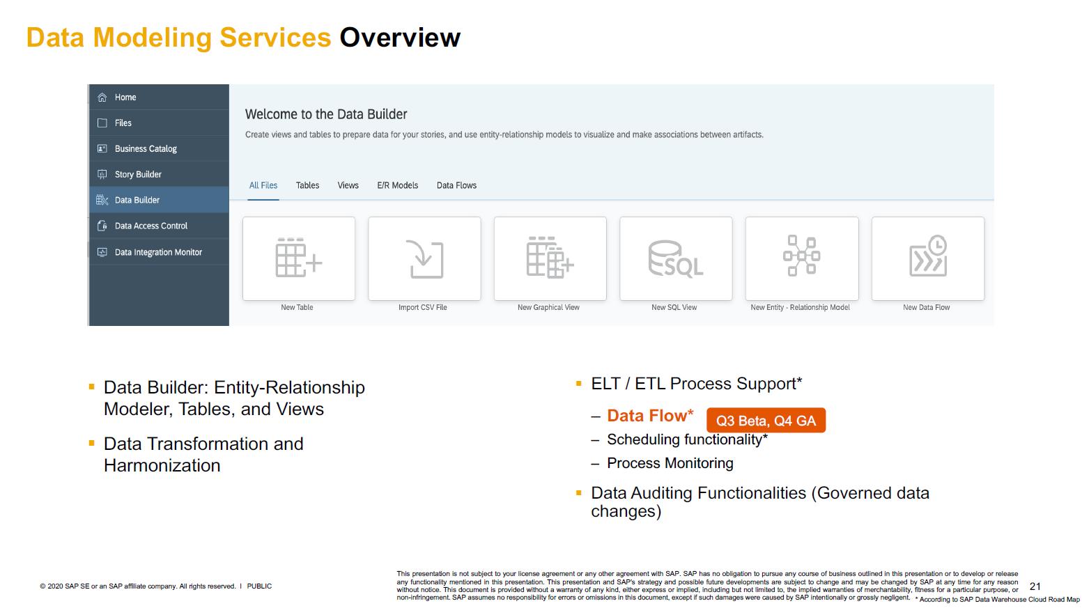 SAP Data Warehouse Cloud Datenmodellierung