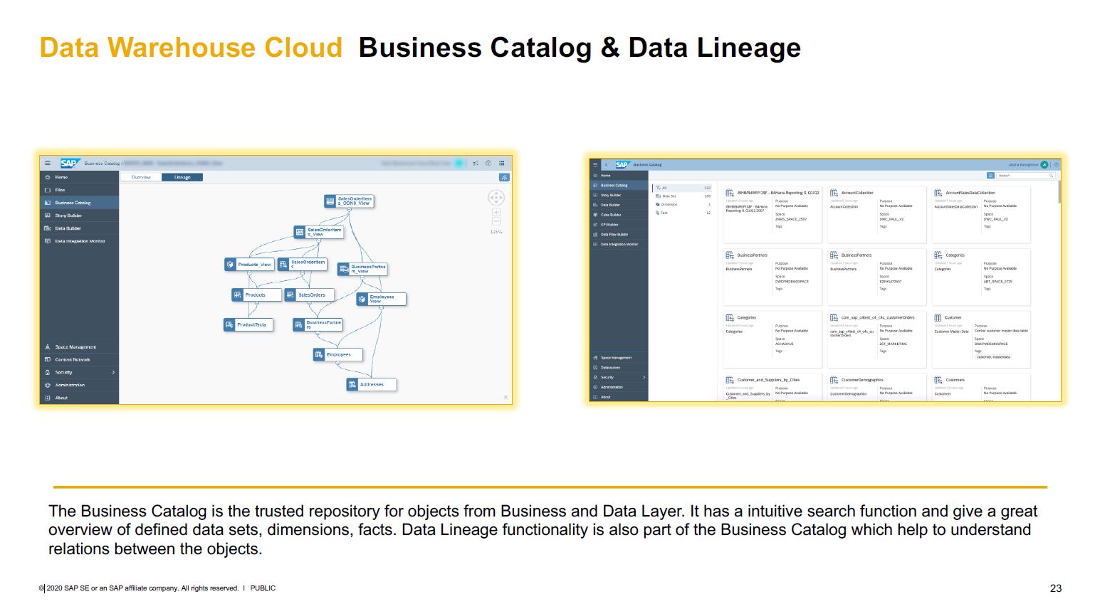 SAP Data Warehouse Cloud Business Catalog