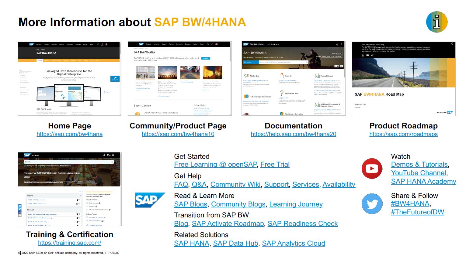 Mehr Informationen zu SAP BW/4HANA