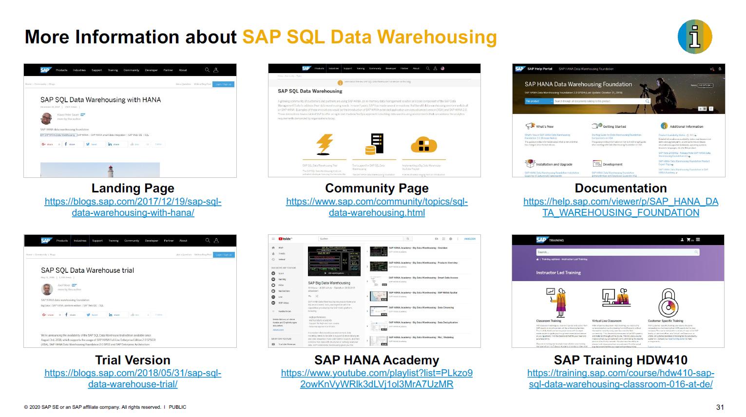 Mehr Informationen zu SAP SQL Warehousing