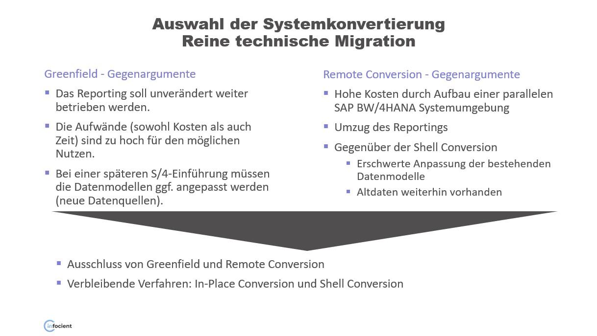 Technische Migration auf SAP BW/4HANA