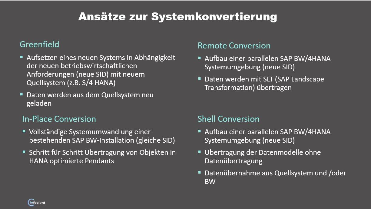 BW/4HANA Vier Systemansätze