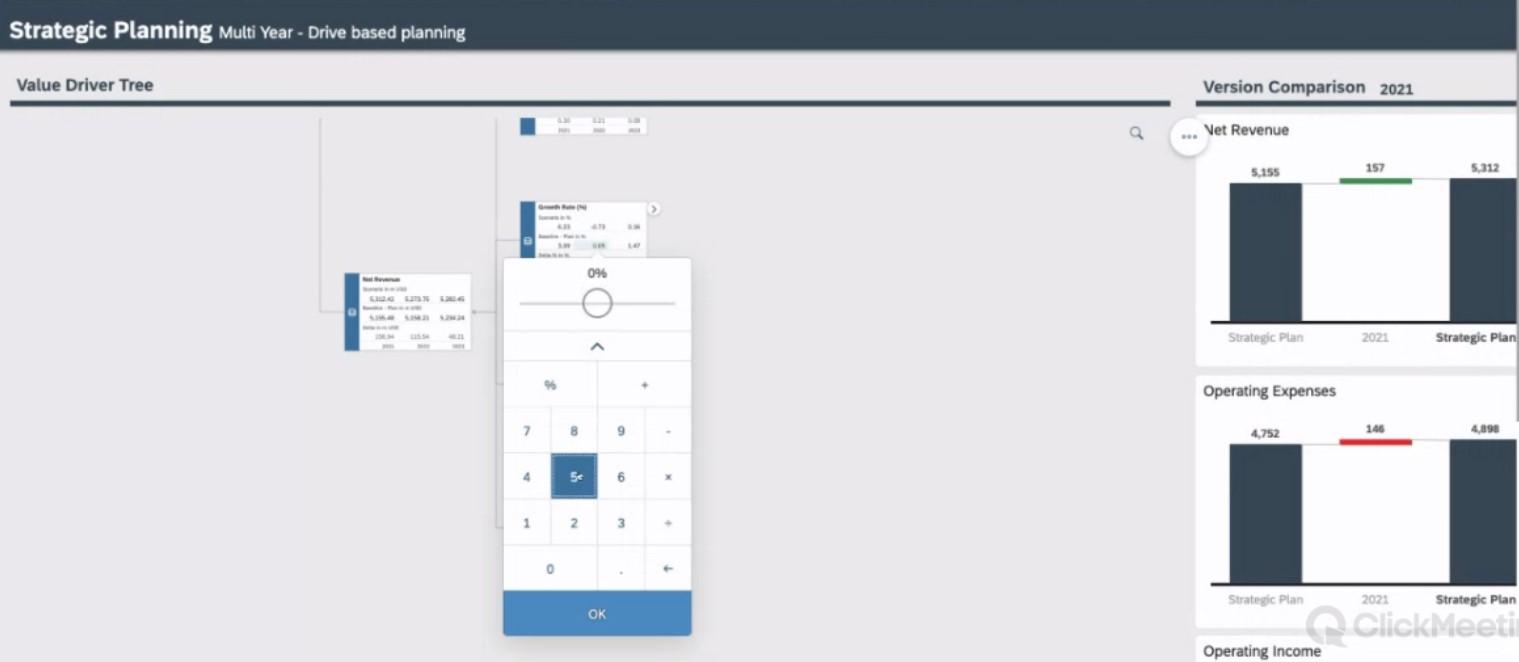 SAC Planning Live Demo Simulation Werttreiberbaum