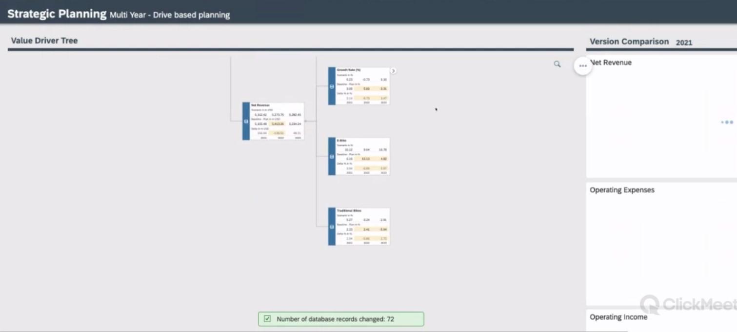 SAC Planning Live Demo Simulation Werttreiberbaum 2