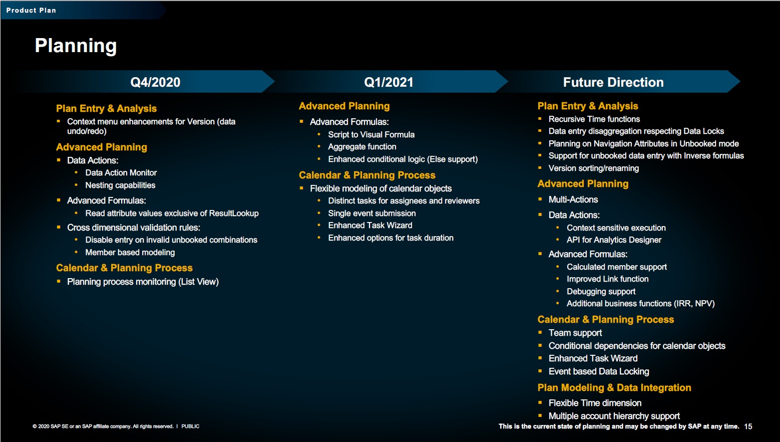 SAC Planning Roadmap