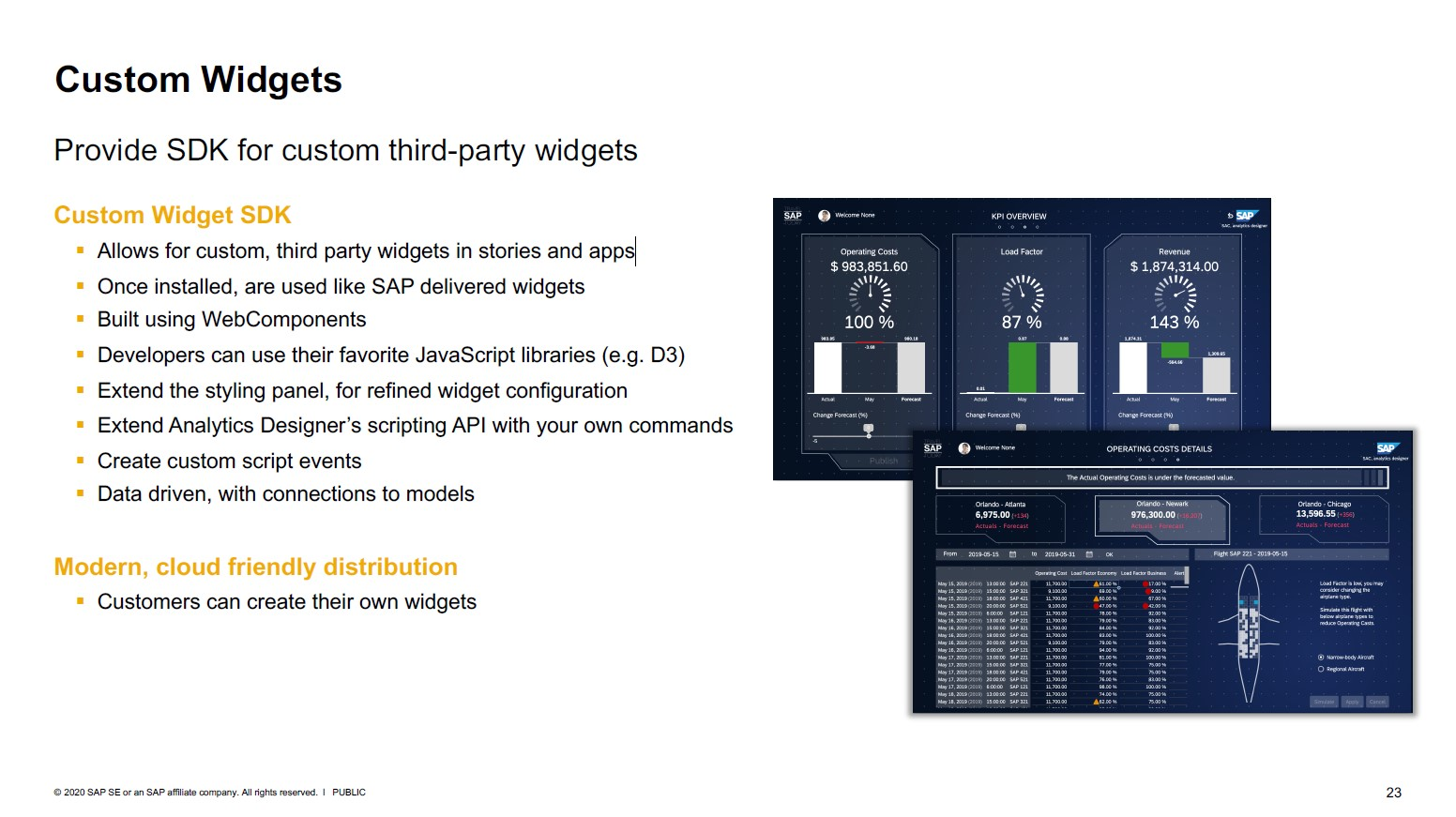 SAP Analytics Cloud Custom Widgets