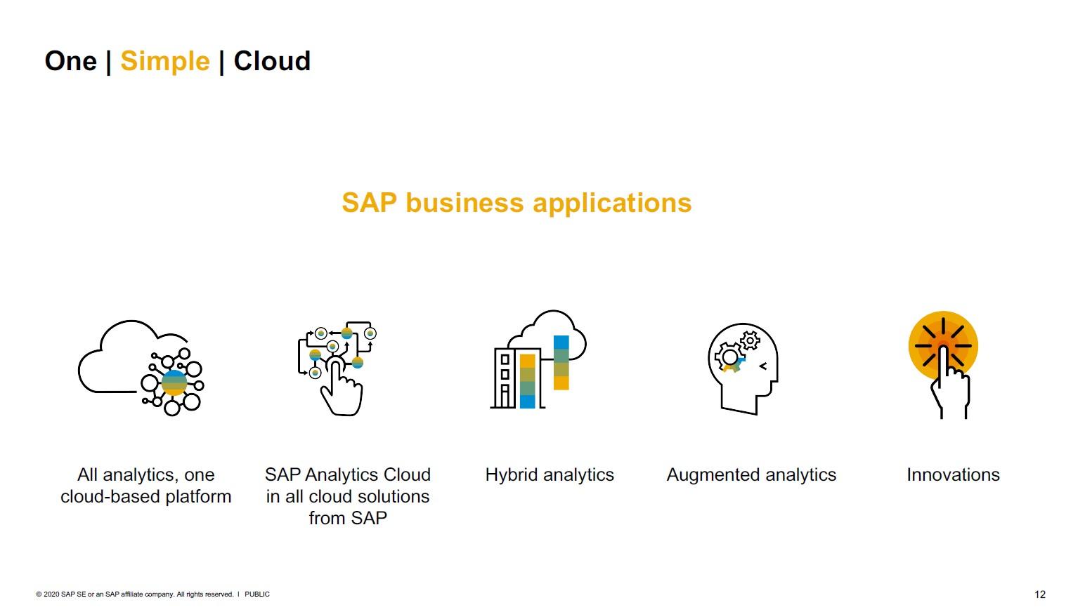 SAP Business Applications