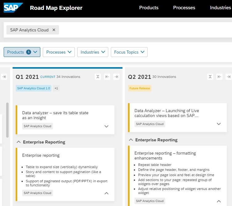SAP Analytics Cloud Roadmap für Reporting