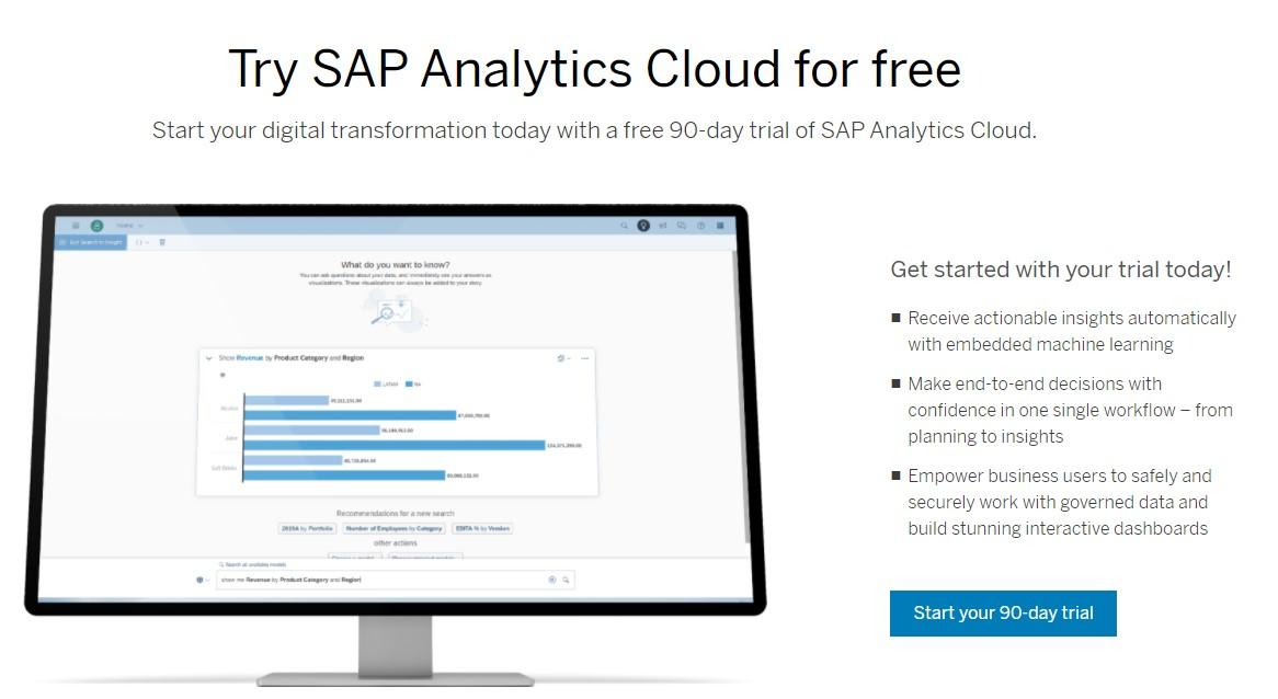 Landingpage SAP Analytics Cloud Testversion