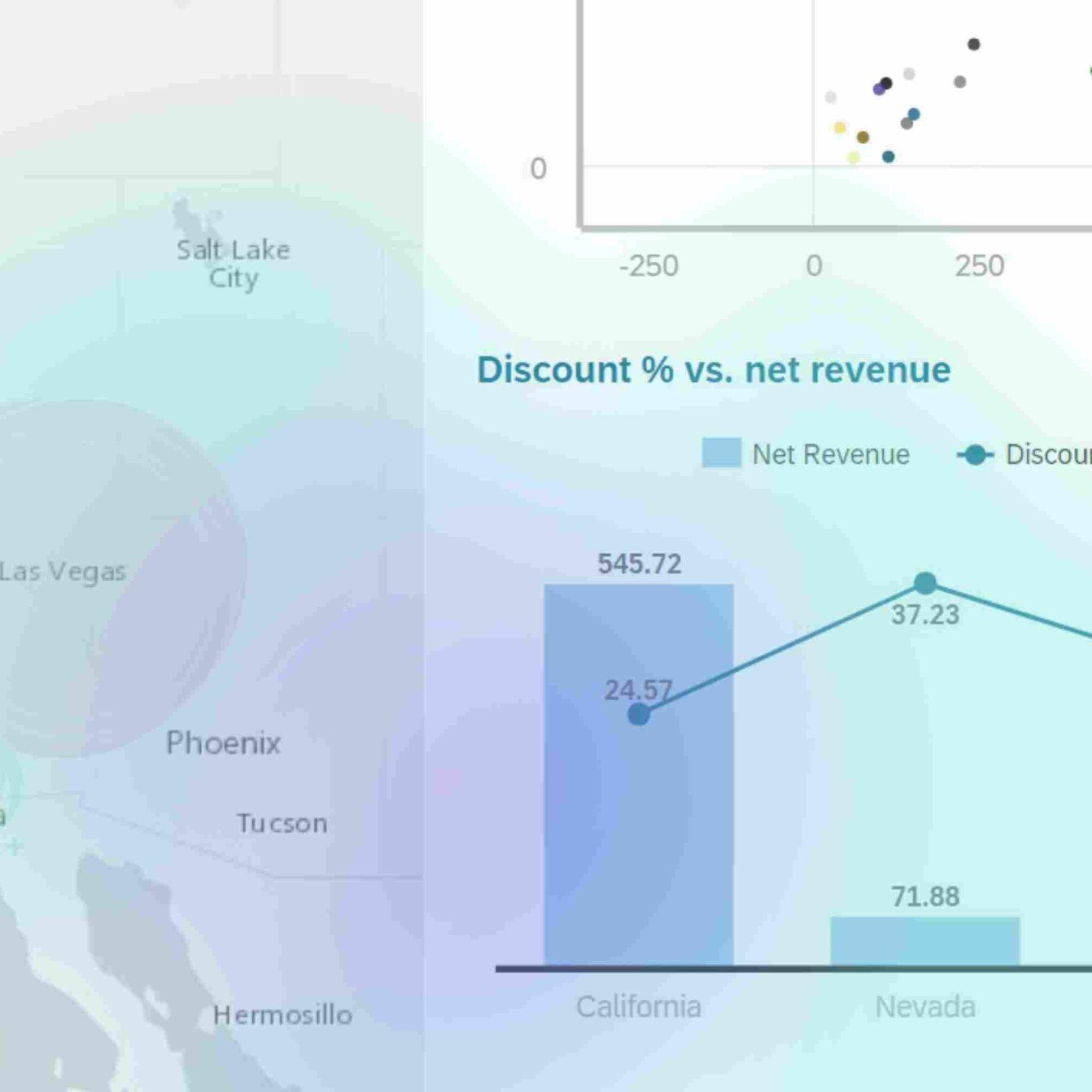 SAP Analytics Cloud Erste Schritte
