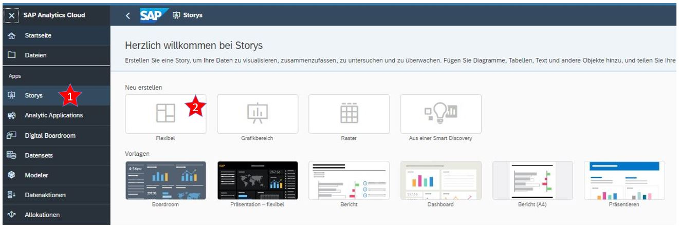 SAP Analytics Cloud Story auswählen