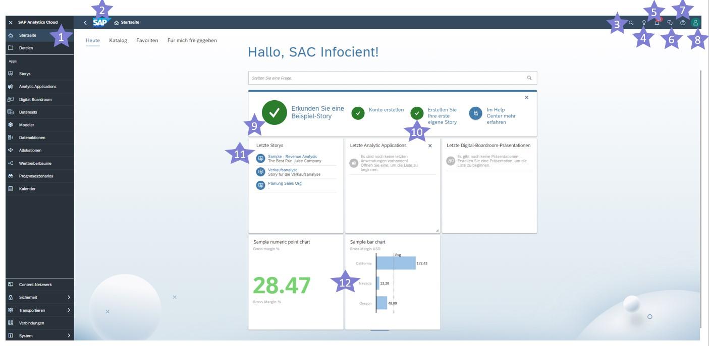 SAP Analytics Cloud Menü
