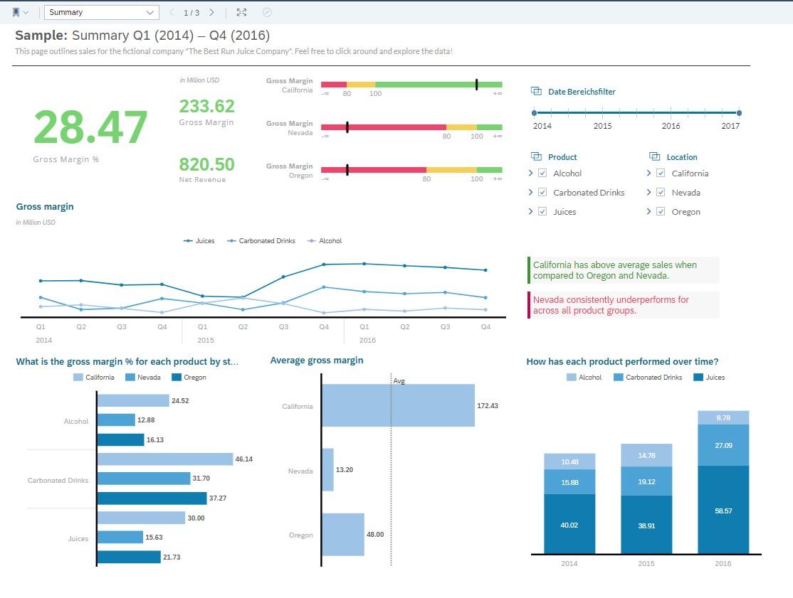 SAP Analytics Cloud - Beispielstory