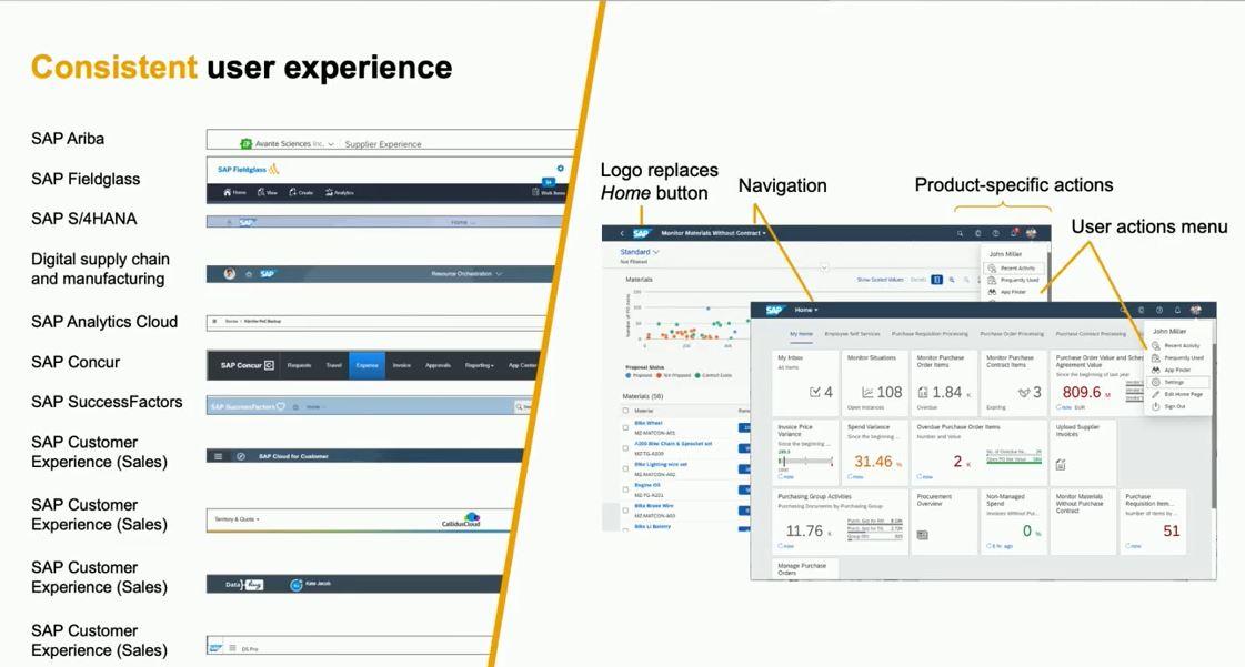 Grafik zur angestrebten vereinheitlichen Benutzeroberfläche aller SAP Frontends